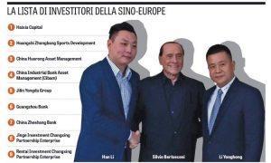investitori-cinesi