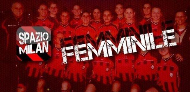 Mediolanum Milan Femminile (Copyright - SpazioMilan.it)